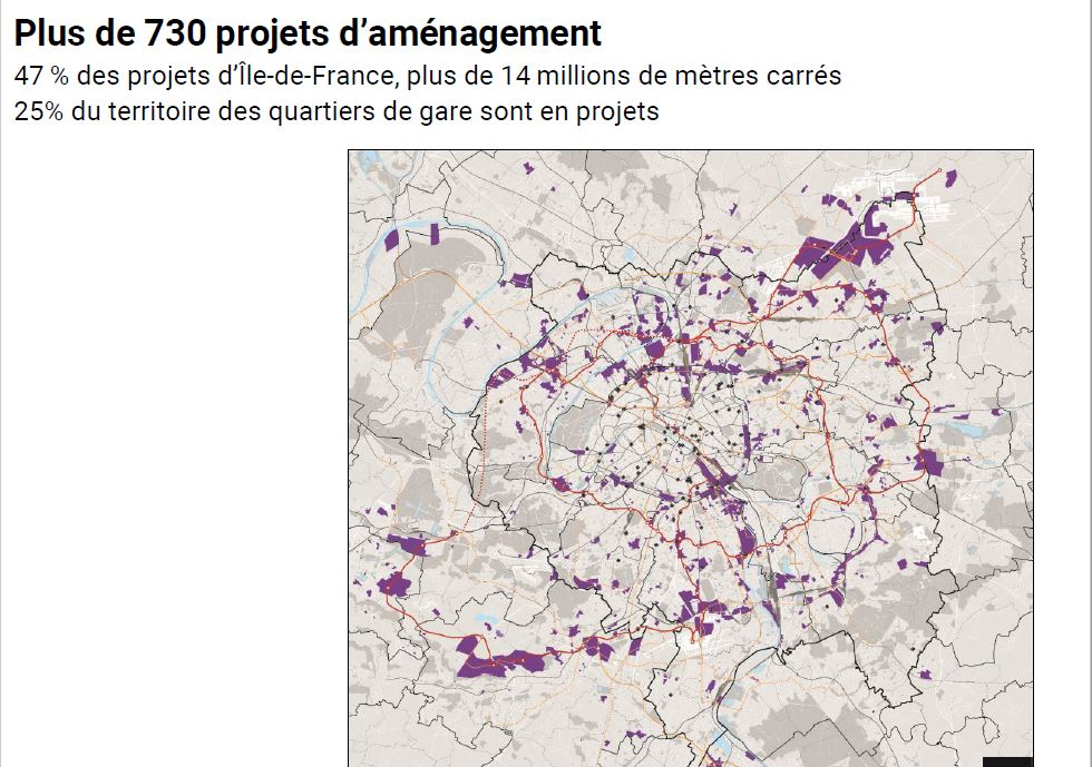 730 projets d'aménagement